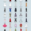 """Iconic Cannes Dresses Red Carpet History Chart  13""""x19"""" (32cm/49cm) Polyester Fabric Poster"""