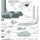 """Top Chinese Cutting-Edge Weapons Chart  13""""x19"""" (32cm/49cm) Polyester Fabric Poster"""