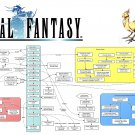 "Final Fantasy Game Infographic Chart 18""x28"" (45cm/70cm) Poster"