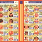 "Shiatsu Self Massage Infographic Chart 18""x28"" (45cm/70cm) Poster"