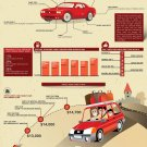 """How to buy a Used Car Infographic Chart 18""""x28"""" (45cm/70cm) Canvas Print"""