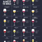"""Famous Wine Blends of The World Chart  18""""x28"""" (45cm/70cm) Poster"""