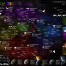 "Galactic Map Galaxy of Oz Infographic Chart 18""x28"" (45cm/70cm) Canvas Print"