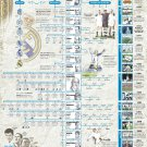 """Real Madrid History Infographic Chart 18""""x28"""" (45cm/70cm) Poster"""