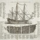 "A Ship of War of the Third Rate with Rigging Chart  18""x28"" (45cm/70cm) Poster"