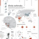"""Cases and Deaths during the first Ebola outbreak Chart 13""""x19"""" (32cm/49cm) Polyester Fabric Poster"""