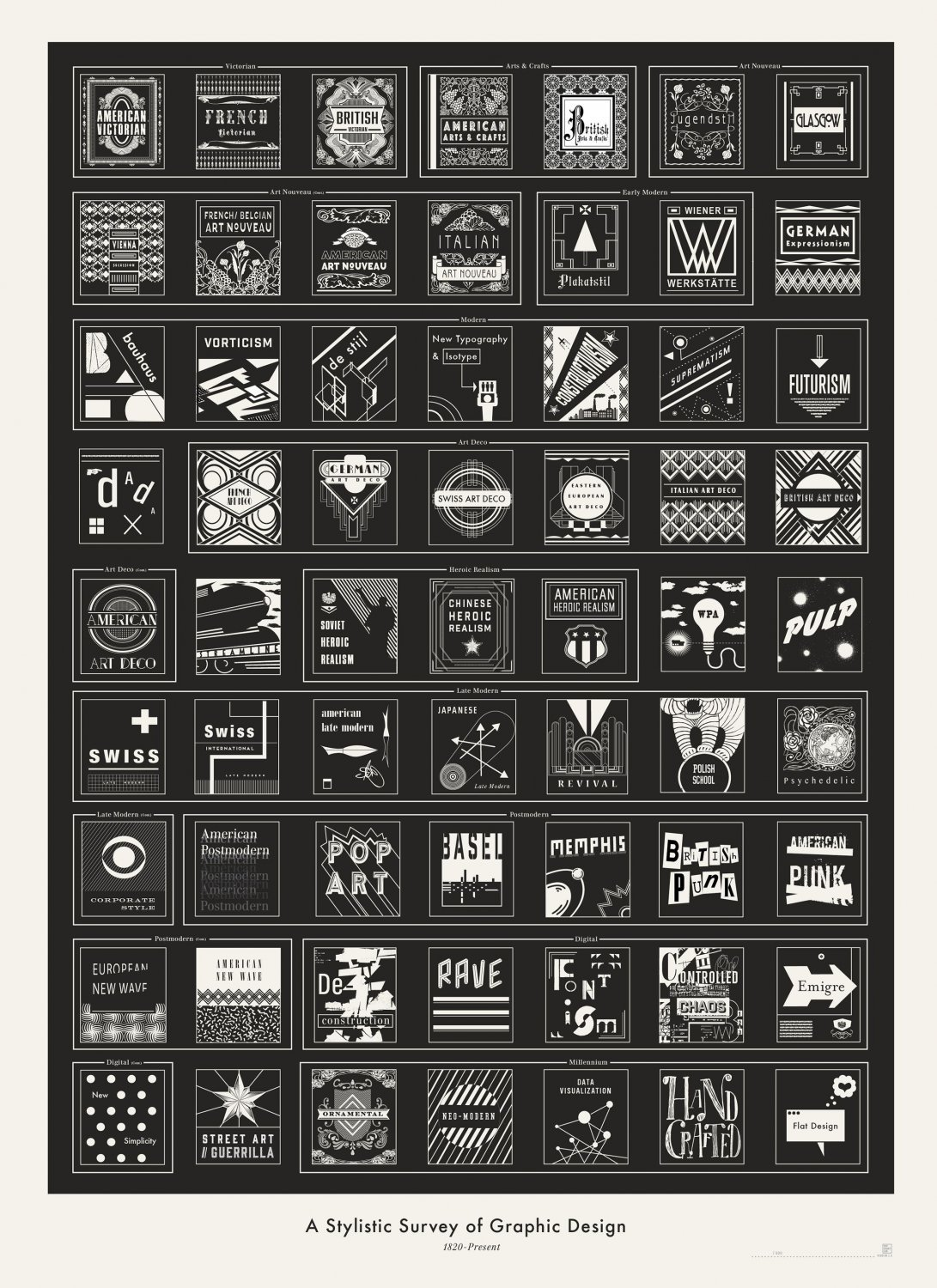 """A Stylistic Survey of Graphic Design Infographic Chart 13""""x19"""" (32cm/49cm) Polyester Fabric Poster"""