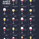 "Famous Wine Blends of The World Chart 13""x19"" (32cm/49cm) Polyester Fabric Poster"