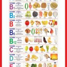 """Healthy Food Vitamin Infographic Chart 13""""x19"""" (32cm/49cm) Polyester Fabric Poster"""
