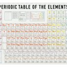 """Periodic Table of the Elements Infographic Chart 13""""x19"""" (32cm/49cm) Polyester Fabric Poster"""