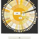"""The Charted Cheese Wheel Infographic Chart 13""""x19"""" (32cm/49cm) Polyester Fabric Poster"""