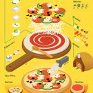 """A Slice of Pizza with the World Chart 18""""x28"""" (45cm/70cm) Poster"""