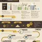 """How to make Beer Chart 13""""x19"""" (32cm/49cm) Polyester Fabric Poster"""