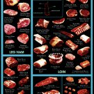 """Pork Cuts Where they come from How to cook them Chart 13""""x19"""" (32cm/49cm) Polyester Fabric Poster"""