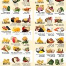 """Ultimate Mac and Cheese Idea Generator Chart 13""""x19"""" (32cm/49cm) Polyester Fabric Poster"""