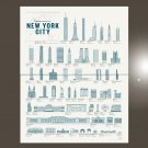 "Splendid Structures of New York City  18""x28"" (45cm/70cm) Bundle of 2 Poster"