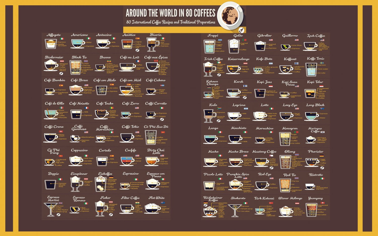 "Around the World in 80 Coffees  18""x28"" (45cm/70cm) Canvas Print"