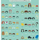 """The League of Extraordinary Hair from Popular Cultures Chart 18""""x28"""" (45cm/70cm) Canvas Print"""