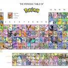 "The Periodic Table of Pokemon 18""x28"" (45cm/70cm) Canvas Print"