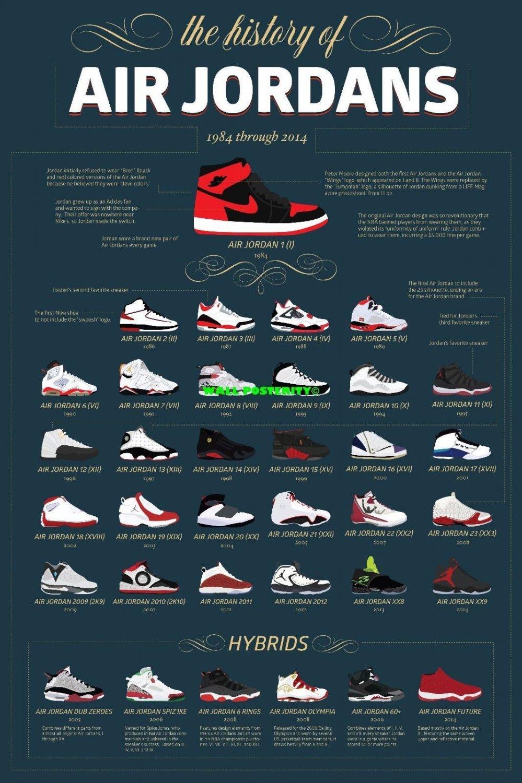 "The History of Air Jordans 18""x28"" (45cm/70cm) Poster"