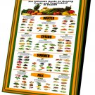 "Ultimate Guide to Buying Fruits and Vegetables Chart 14""x20"" (35cm/51cm) Canvas Print"