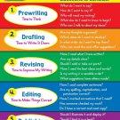 The Writing Process Chart Art 32x24 Poster Decor