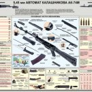 Guns Military Rifles Charts Art 32x24 Poster Decor
