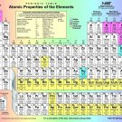 Periodic Table Of The Elements Art 32x24 Poster Decor