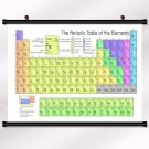Periodic Table Of The Elements Poster With Wall Scroll Decor