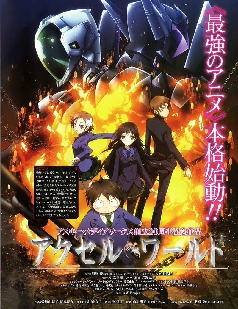 Accel World Animation Wall Print POSTER Decor 32x24