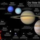 The Solar System Space Universe Wall Print POSTER Decor 32x24