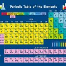 Periodic Table Of The Elements Wall Print POSTER Decor 32x24