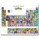 Periodic Table Of Pokemon All Monster Funny Anime Poster 32x24