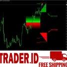 Forex Secret Profit Indicator and Trading system over (90%) mt4