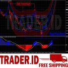 Xtreme Binary Bot – Profitable System For Binary Options MT4