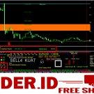 Indikator Forex Super Profit Yess - MT4