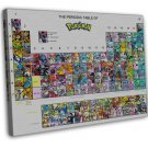 Periodic Table Of Pokemon All Monster Funny Anime 16x12 FRAMED CANVAS Print