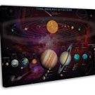 The Solar System Space Universe Wall Decor 20x16 FRAMED CANVAS Print