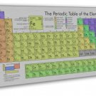 Periodic Table Of The Elements Wall Decor 20x16 FRAMED CANVAS Print