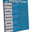 The Writing Process Chart Art 16x12 Framed Canvas Print Decor