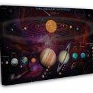 The Solar System Space Universe Art 20x16 FRAMED CANVAS Print Decor