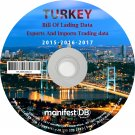 Turkey Exports and Imports Trading | Bill of lading data Disk
