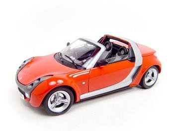 SMART ROADSTER RED 1:18 DIECAST MODEL