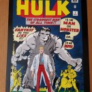Incredible Hulk 1 Bruce Banner Marvel Comics Poster by Jack Kirby