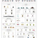 A Pop Culture Primer on Parts of Speech Poster 24x32 inches