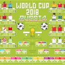 World Cup 2018 Poster 12x19 inches