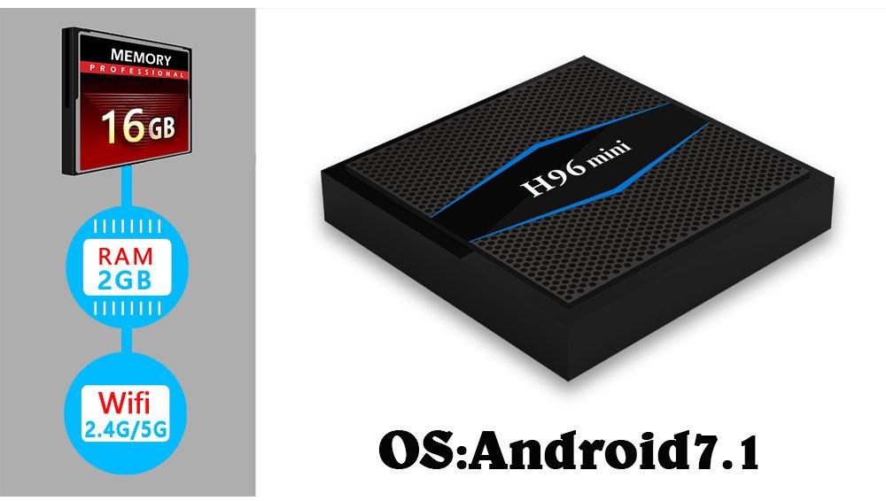 H96 Mini+ Android 7.1 4K TV Box -