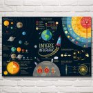 Science Fiction Solar System Space Galaxy Univers CartoonArt Silk Poster Picture 24x36 Inch