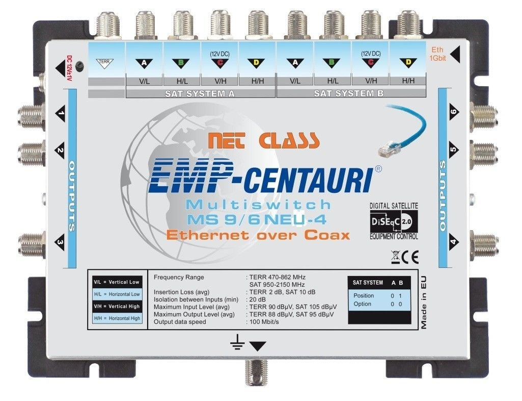 EoC Smart Network for Smart Home MS9/6NEU-4 (9x6),1Gbps, Made in EU