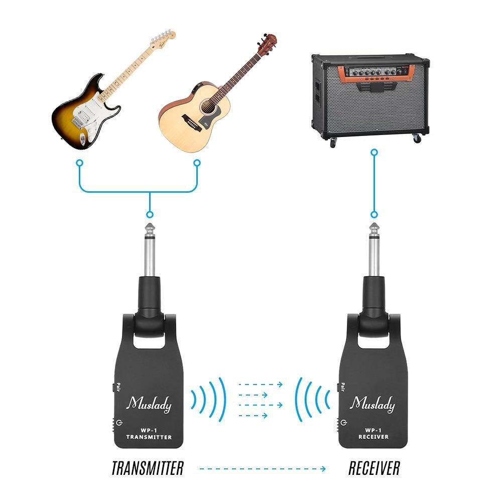 2.4G Wireless Guitar Transmitter Receiver